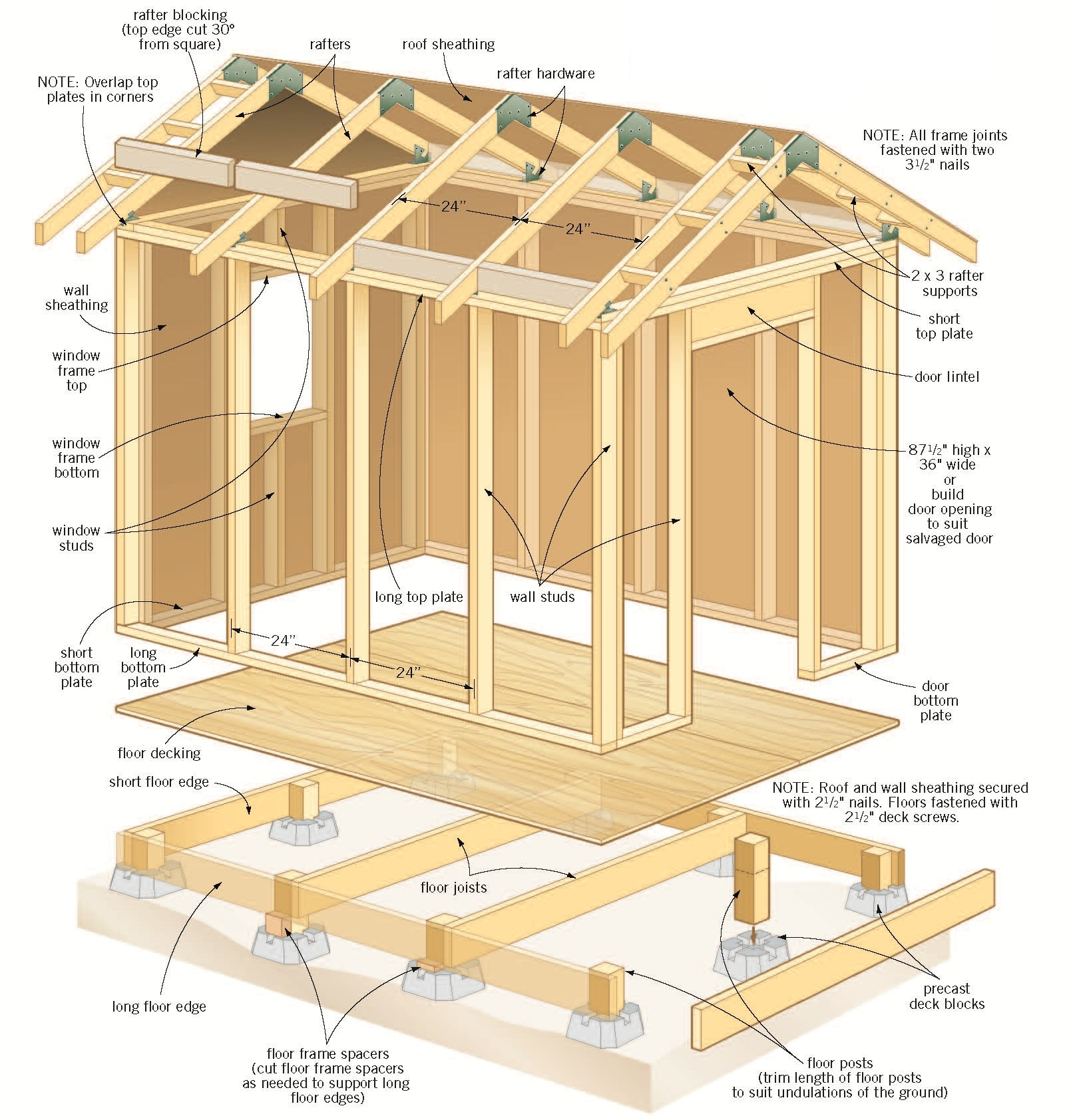 Do It Yourself Building Plans: Building Storage Shed In Your Backyard: A Big Do It