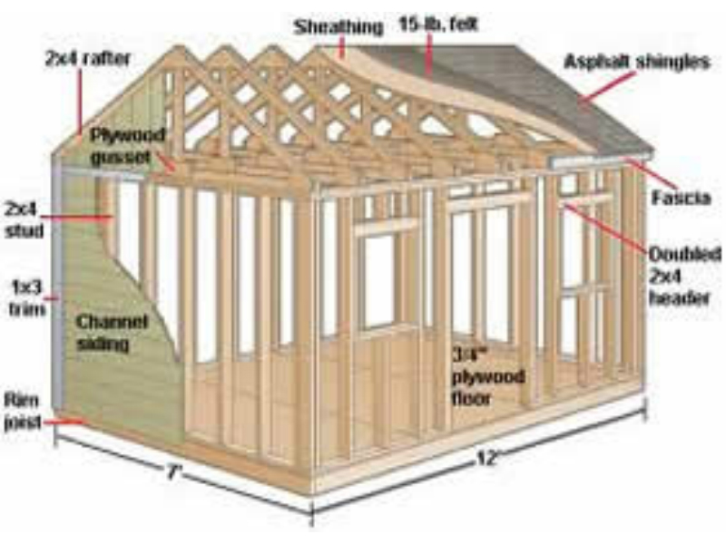 outdoor garden shed plans cool shed deisgn