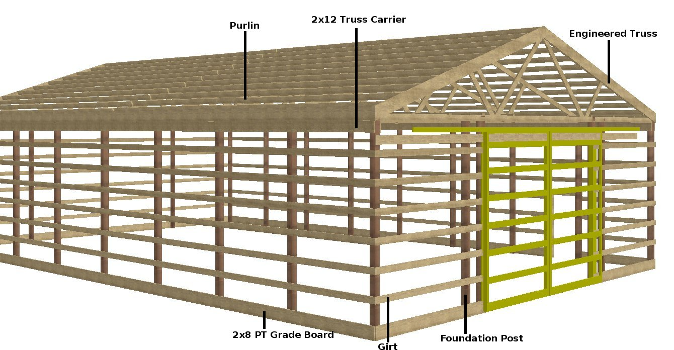 Pole barn inside layout joy studio design gallery best for Pole barn layout