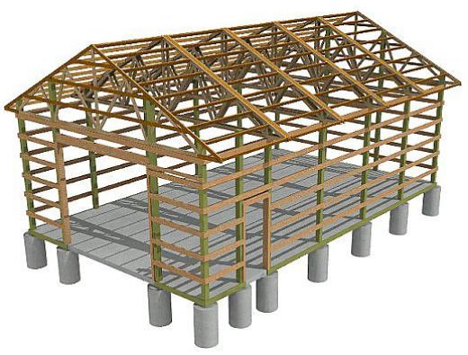 Pole barn designs planning and constructing a pole barn for Pole barn layout