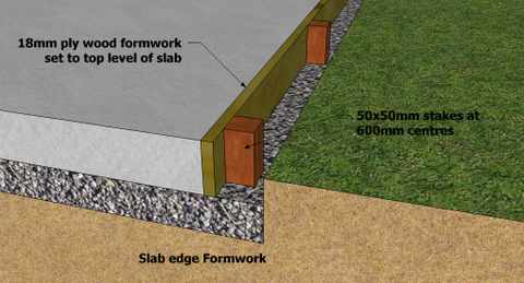 How To Plan And Build A Shed Base Cool Shed Deisgn