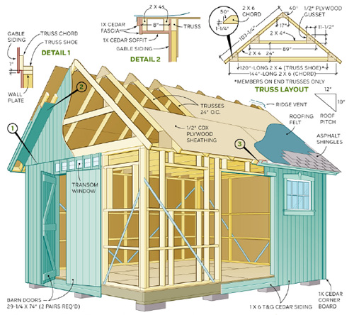 Shed plans picking the best shed blueprints cool shed for Best shed plans