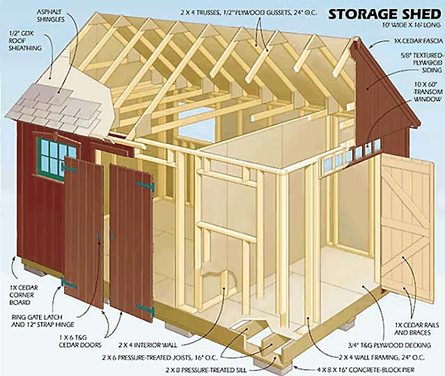 Garden Shed Drawings | Cool Shed Design