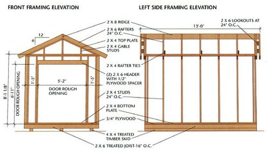 Tool Shed Plans Cool Shed Design