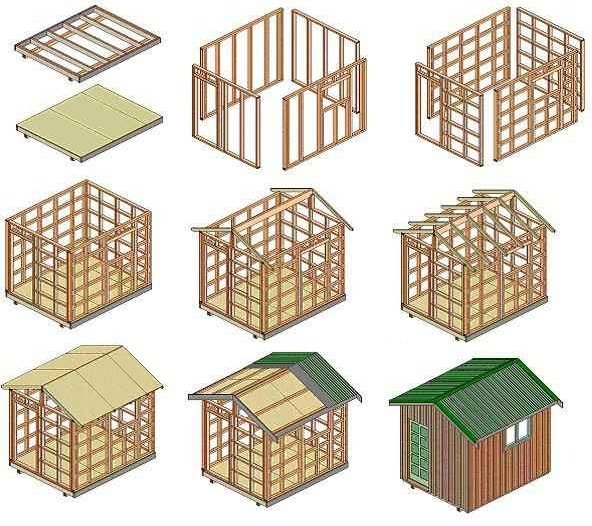 Mk Free Shed Building Software