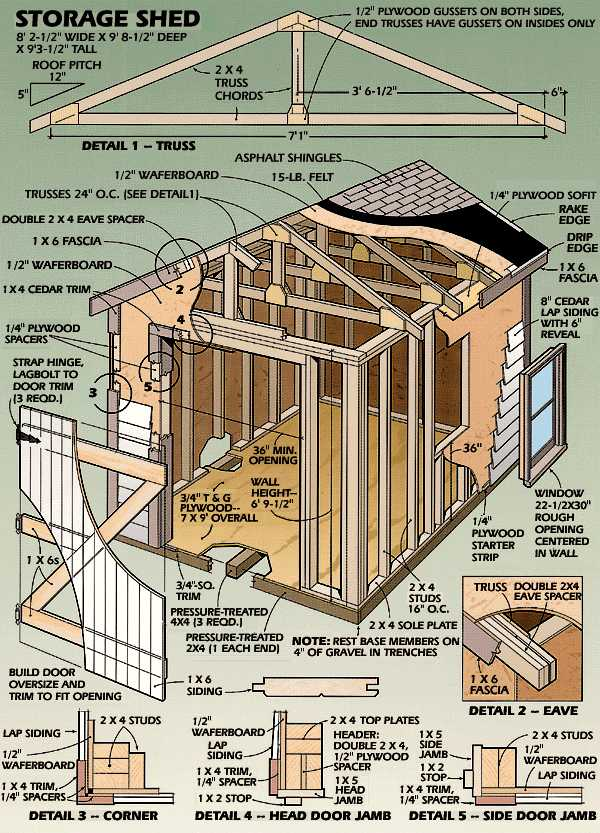 Storage Shed Plans | Cool Shed Design