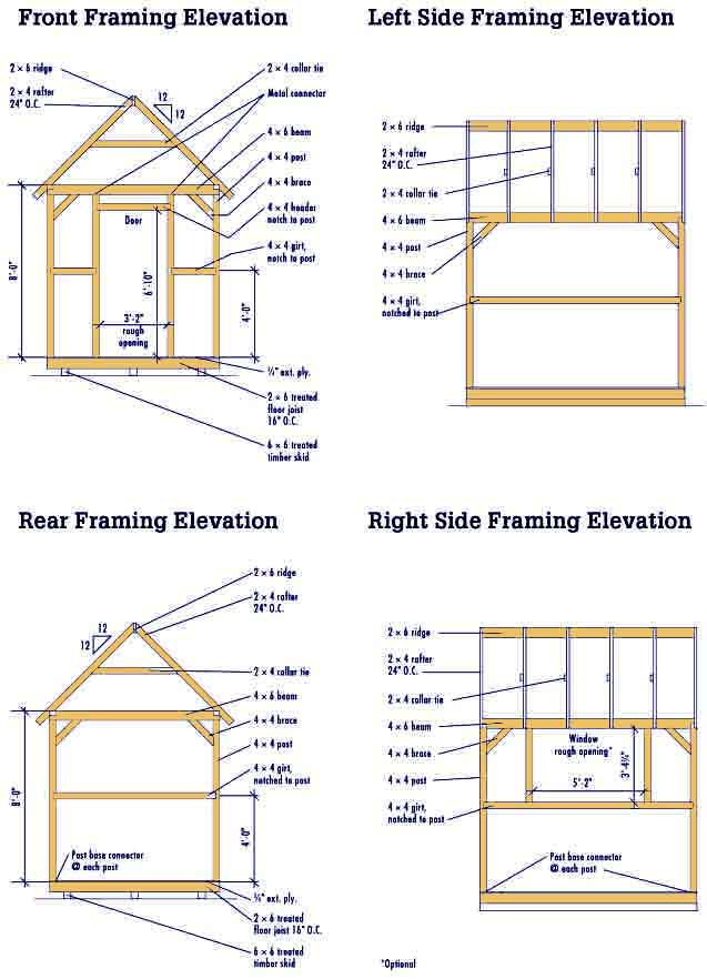 Free 8 X 10 Shed Plans : Suggestions To Assist You Build A Man Cave
