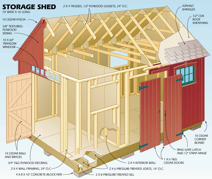 Shed plans 10 16 garden shed plans building your own garden shed cool shed design - Outside storage shed plans plan ...
