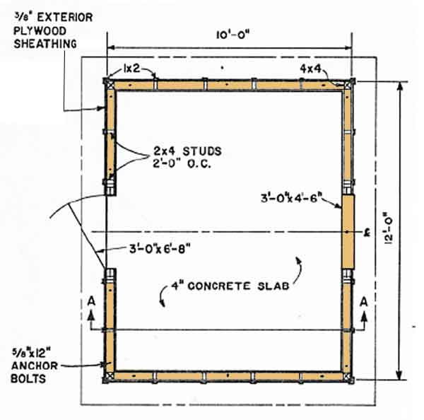 Shed plans 12 10 do youve no concept where the correct How do you read blueprints