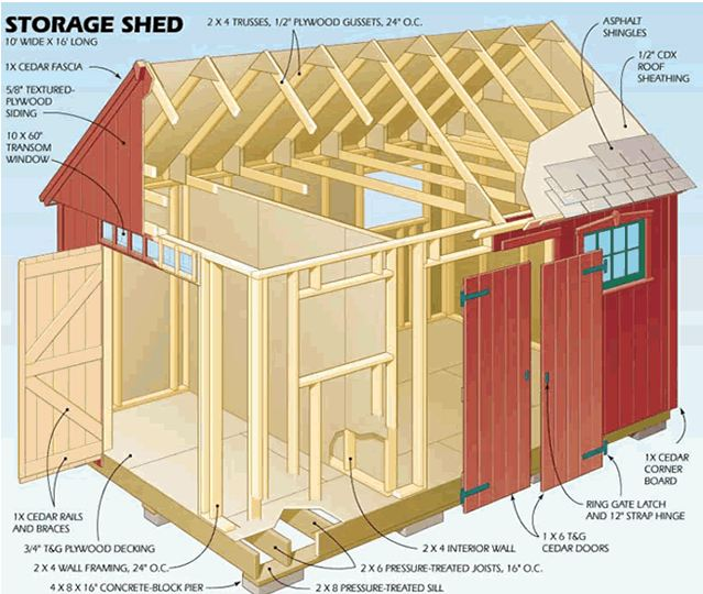 Shed Plans 12×12 : Anyone Can Build A Shed | Cool Shed Design