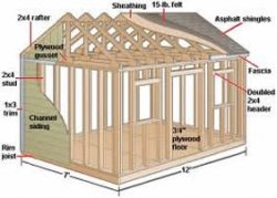 Shed Plans 12x16 Free