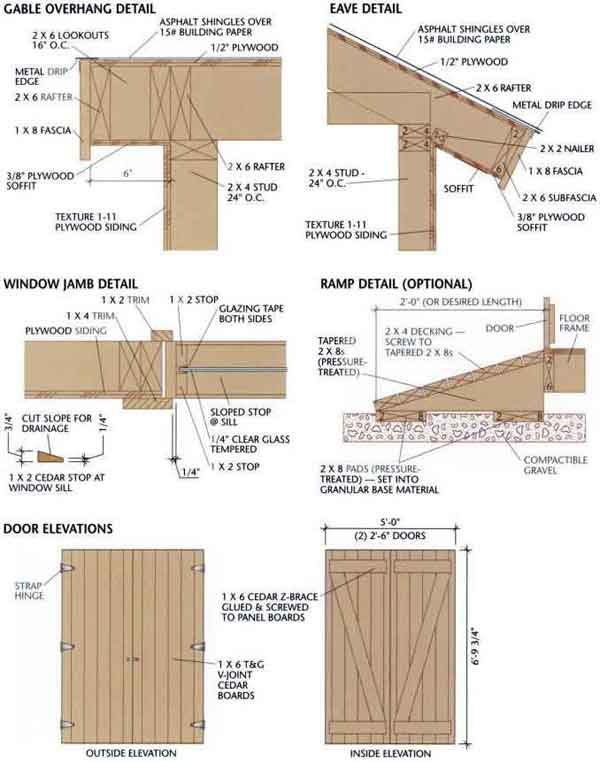Shed Plans 128 Build Use The Right Wood