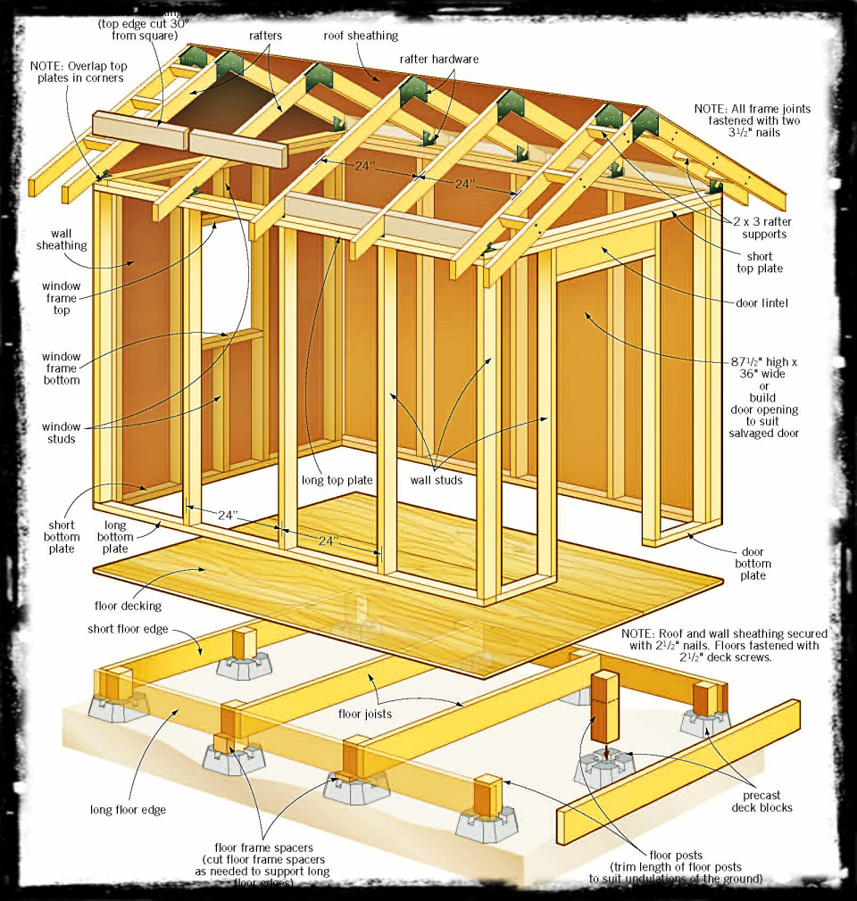 Shed plans 128 build shed plans use the right wood cool shed